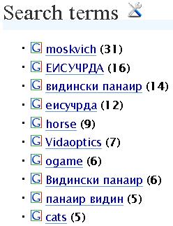 statistics assenoff 09 2007