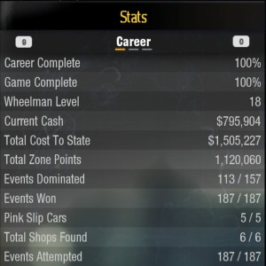 need for speed undercover stats career