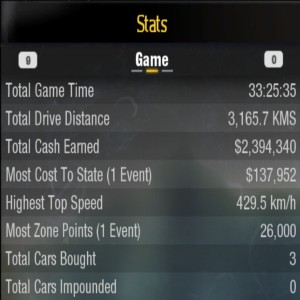 need for speed undercover stats game